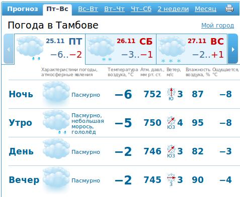яндекс погода тамбов на неделю найдет подходящую