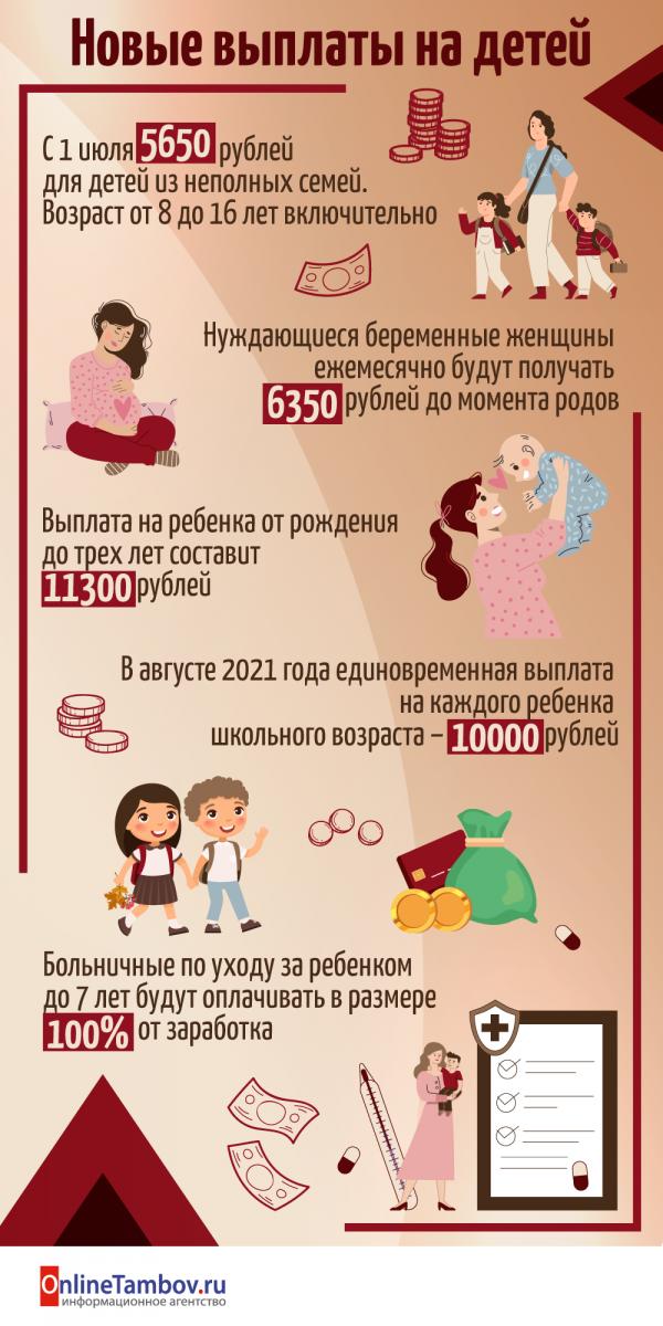 Заработать онлайн тамбов ищу работу высокооплачиваемую для девушек